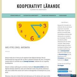 Inre-yttre cirkel: Matematik – Kooperativt Lärande