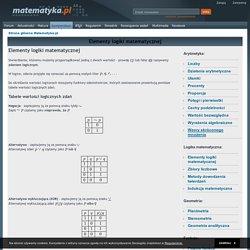 Logika matematyczna - rachunek zadań, prawa rachunku zadań, negacja, równoważność, implikacja, koniunkcja, alternatywa