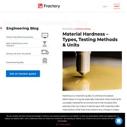 Material Hardness - from Types of Hardness to Testing & Units
