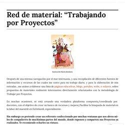 """Red de material: """"Trabajando por Proyectos"""" – El Alma de mi Aula"""