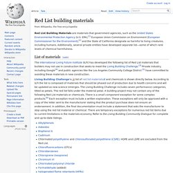 Red List building materials