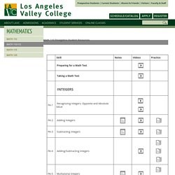 Math 110/112: Los Angeles Valley College