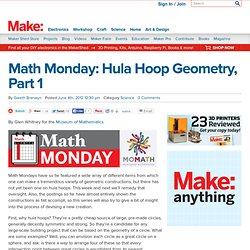 Math Monday: Hula Hoop Geometry, Part 1