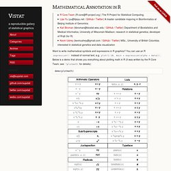 Mathematical Annotation in R
