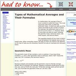 Types of Mathematical Averages and Their Formulas