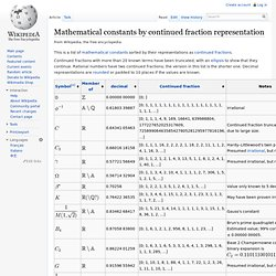 Mathematical constants by continued fraction representation