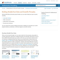 Mathematical Modeling - Building Models from Data and Scientific Principles - MATLAB & Simulink