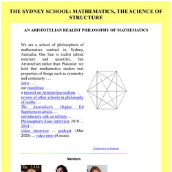 The Sydney School: Mathematics, the Science of Structure: an Aristotelian realist philosophy of mathematics
