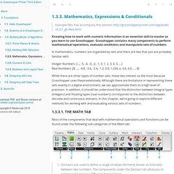 Mathematics, Expressions & Conditionals