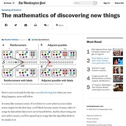 The mathematics of discovering new things