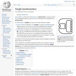 Tangle (mathematics)