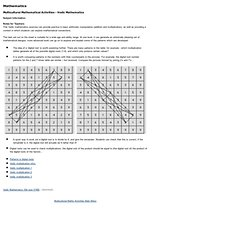 Mathematics - Multicultural Maths Activities
