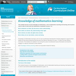 Knowledge of mathematics learning / Professional learning modules / Professional development / National Standards