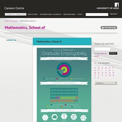 Mathematics, School of