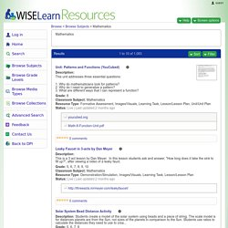 WISELearn Resources