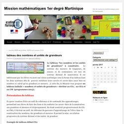 Mission mathématiques 1er degré Martinique