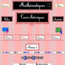 Cours de mathématiques - niveau 2 - Géométrie
