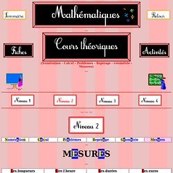 Cours de mathématiques - niveau 2 - Mesures