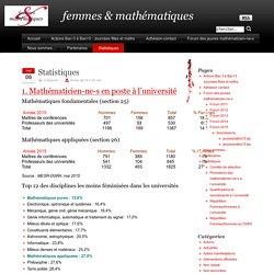 femmes & mathématiques » Statistiques
