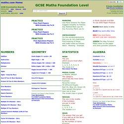GCSE Maths Foundation Level - Index