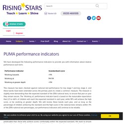 PUMA Maths Tests For Pupil Assessment