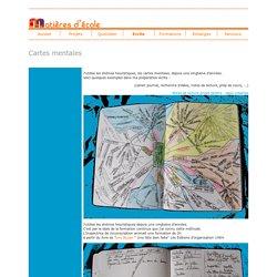 matières d'école- cartes mentales, schéma heuristique, mindmap