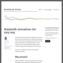 Matplotlib animations the easy way – Brushing Up Science