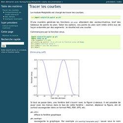 Tracer les courbes — Bien démarrer avec Numpy/Scipy/Matplotlib valpha documentation