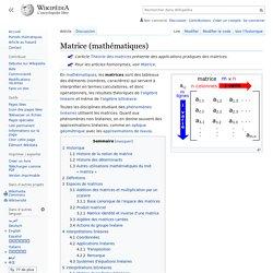 Matrice (mathématiques)