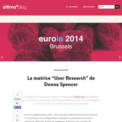 "La matrice ""User Research"" de Donna Spencer - UX"
