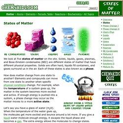 Matter: States of Matter