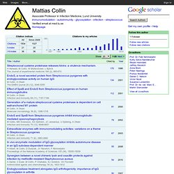 Mattias Collin - Google Scholar Citations