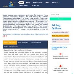 Medical Mattress Market Industry Analysis 2020-27