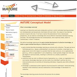 MATURE Conceptual Model | MATURE IP