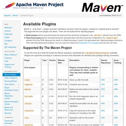 Maven – Available Plugins