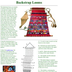 how to understand weaving loom patterns on a backstrap