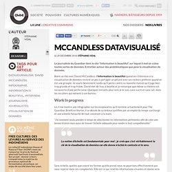 Visualisation de données : rencontre avec David McCandless