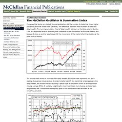 The McClellan Oscillator & Summation Index - Technical Analysis Learning - McClellan Financial