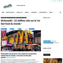 McDonald's : 22 chiffres records sur le 1er fast food du monde !LLLLITL
