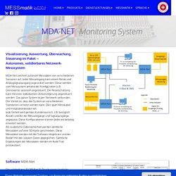 Monitoring System