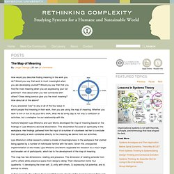 The Map of Meaning | Rethinking Complexity