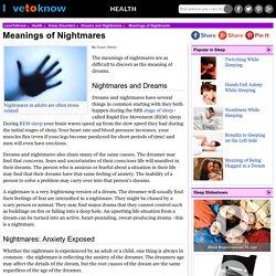 Meanings of Nightmares