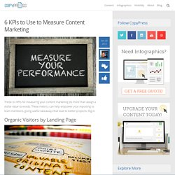 6 KPIs to Use to Measure Content Marketing - CopyPressed