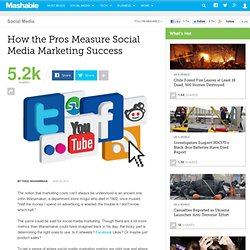 How the Pros Measure Social Media Marketing Success