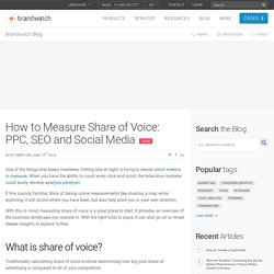 How to Measure Share of Voice: SEO, PPC and Social Media