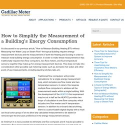 How to Simplify the Measurement of a Building's Energy Consumption - Cadillac Meter
