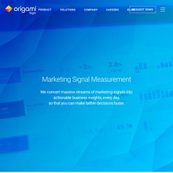 Marketing Signal Measurement, Analytics, Reports, Dashboards