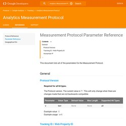 Measurement Protocol Parameter Reference