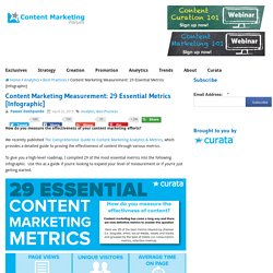 Content Marketing Measurement: 29 Essential Metrics [Infographic]