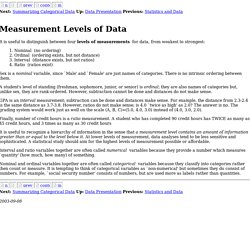 Measurement Levels of Data